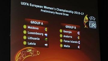 EURO 2017: Latvijas sieviešu futbola izlase ielozēta vienā grupā ar Moldovu, Luksemburgu un Lietuvu