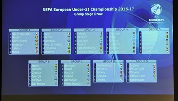 """""""EURO 2017"""" izlozē Latvija iekļūst grupā ar Čehiju, Beļģiju, Melnkalni, Moldovu un Maltu"""