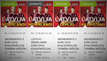 LATVIJA – NĪDERLANDE: tirdzniecībā palikuši nedaudz vairāk par 1000 abonementiem