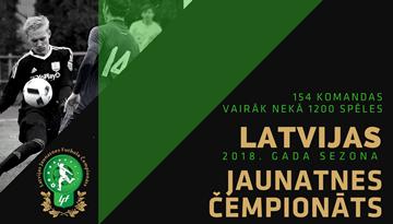 Ar jaunu dalībnieku rekordskaitu sākas Latvijas jaunatnes čempionāta sezona